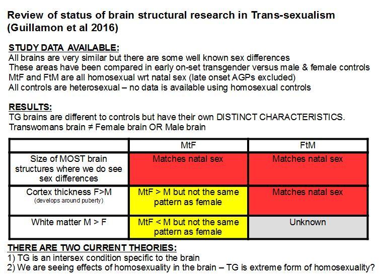 What is a transsexual versus transgender